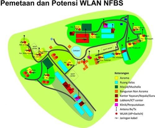 peta jaringan NFBS
