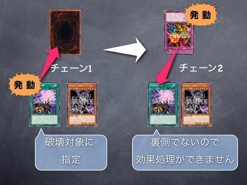 裏側で指定したカードを発動されると効果処理が出来ない