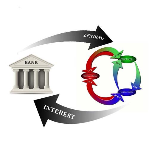 BanksAndEconomy by wbaltzley