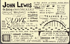 Sketchnotes for Interview with John Lewis
