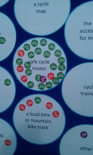 safer cycle routes