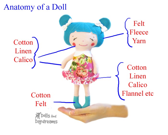 Fabric - The Anatomy of a Doll | Dolls And Daydreams