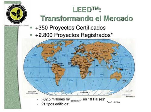 El sistema de certificación LEED
