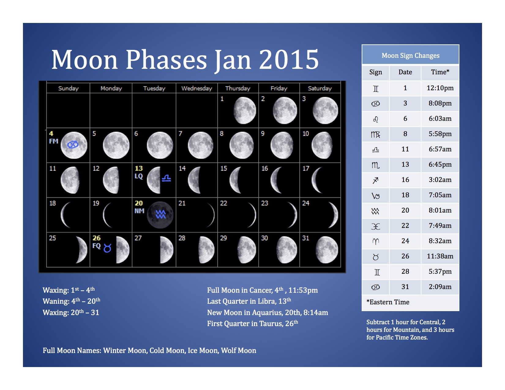 Search Results For The Calendar Of January Of The Moon Phase Page 2 Calendar