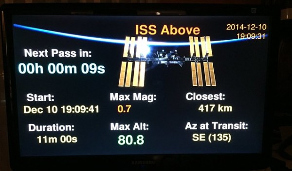 ISS Above