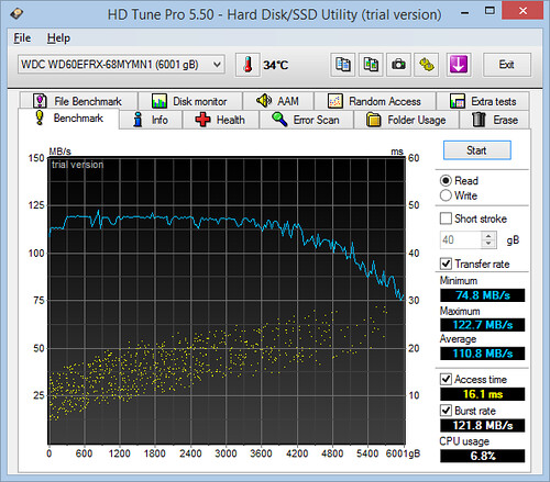 Benchmark มาตรฐาน ด้วย HD Tunr Pro 5.50
