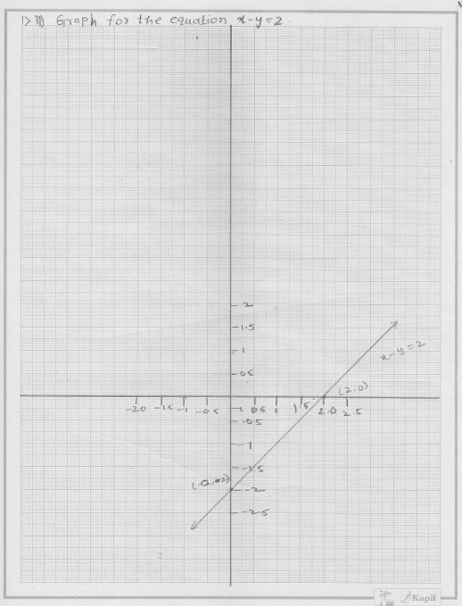 RD Sharma Class 9 Solutions Chapter 13 Linear Equations in Two Variables 12