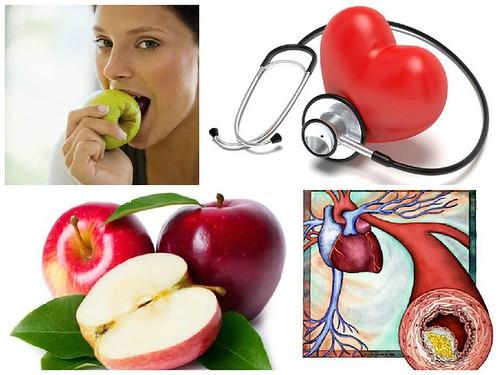 Resultado de imagen para manzana y colesterol