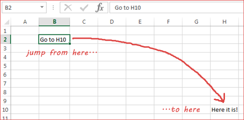 6 Types of Hyperlink You Can Create in Excel (Excel 2013