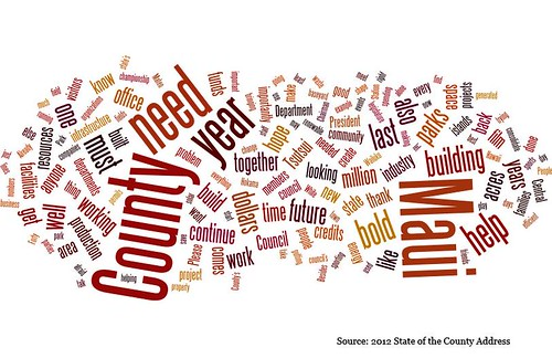 2012 Maui State of the County Address word cloud