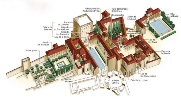 Mapa Palacio de los Nazaries