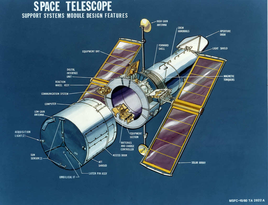 Hubble Space Telescope Support Systems Module