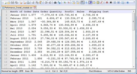 Tableau exports value formatting into csv file making it hard to use python libraries for reading in the data