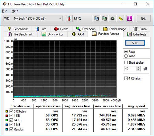 ทดสอบการเขียนข้อมูล ด้วย HD Tune Pro