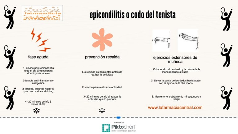 epicondilitis_block_1
