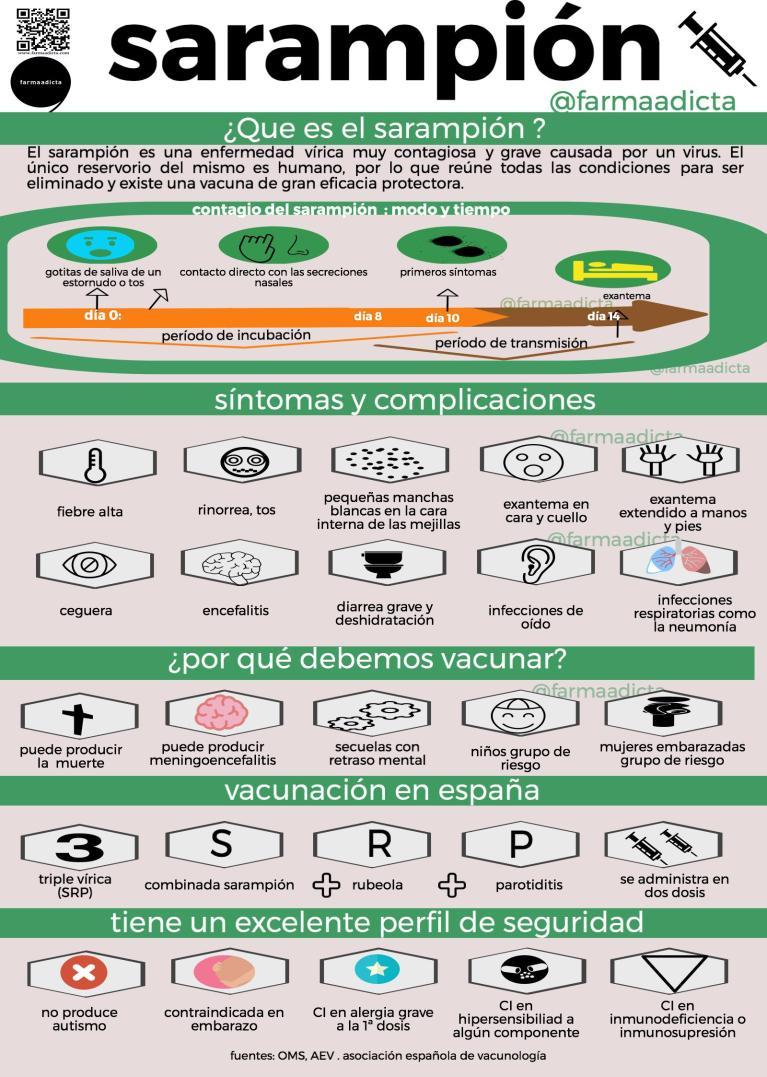 sarampi-5c-c3-9_23827352_bea9122650ff3a0328f7dd5304b49a6721cac293