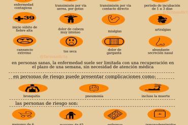 Farmacongreso – Granada 6 y 7 de Octubre de 2017