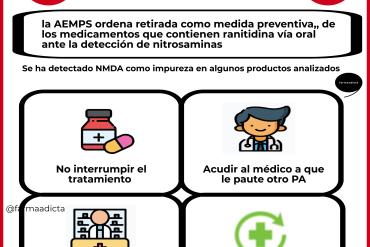 medicamentos seguros y efectivos para todos – dmf2019