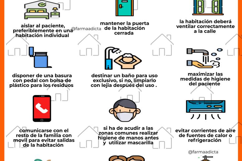 PROTOCOLO COVID EN CASA