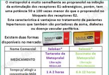 succinato-tartarato-metoprolol