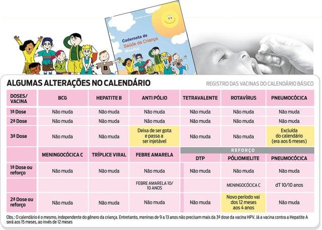 alterações_calendário_vacinação
