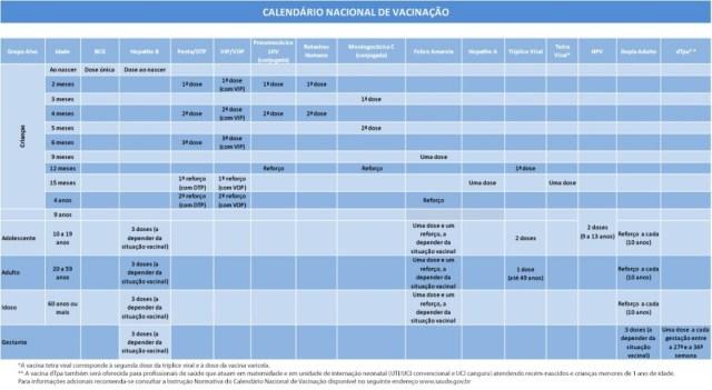 calendario_nacional_vacinacao