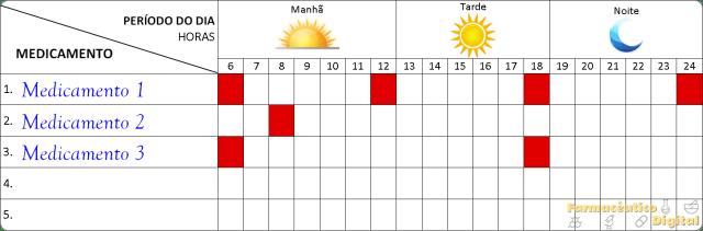 tabela-horarios-medicamentos