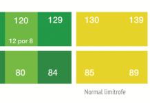 hipertensao-grafico