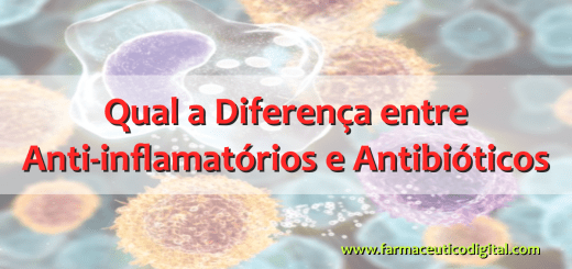 anti-inflamatorios-antibioticos