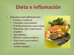 DIETA E INFLAMACIÓN