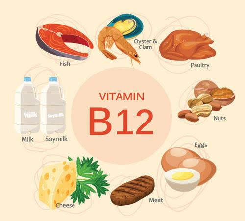 Defisiensi Tinggi Vitamin B pada Remaja Terkait Gangguan Jiwa