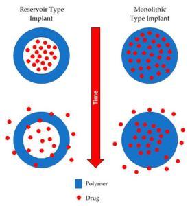 Polymers2018,10(12), 1379;https://doi.org/10.3390/polym10121379