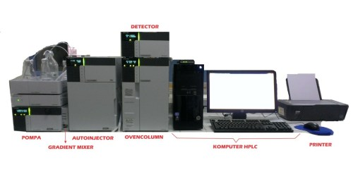 metode analisis HPLC