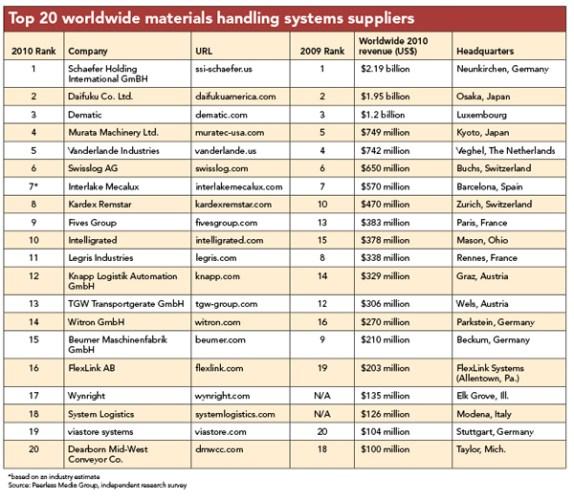 Daftar Supplier Farmasi Indonesia