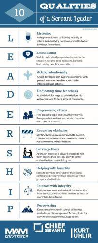 Mengenal Tipe Pemimpin Pelayan vs Tipe Simbolis