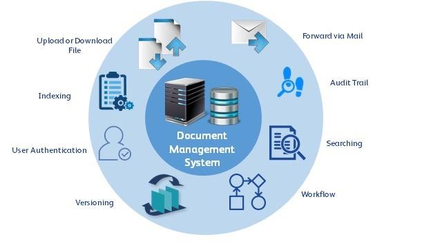 Sistem Dokumentasi Dan Manajemen Kualitas Terintegrasi Di Perusahaan