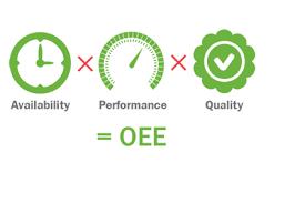 Efisiensi Manufakturing Industri Farmasi dengan OEE (Overall Equipment Offectiveness) Bagian 1