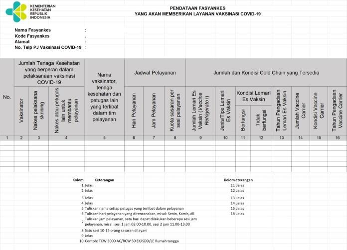 Tabel 1. Format Pendataan Fasilitas Pelayanan Kesehatan yang Akan Memberikan Layanan Vaksinasi COVID-19