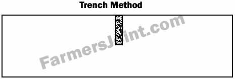 Trench method of litter sampling