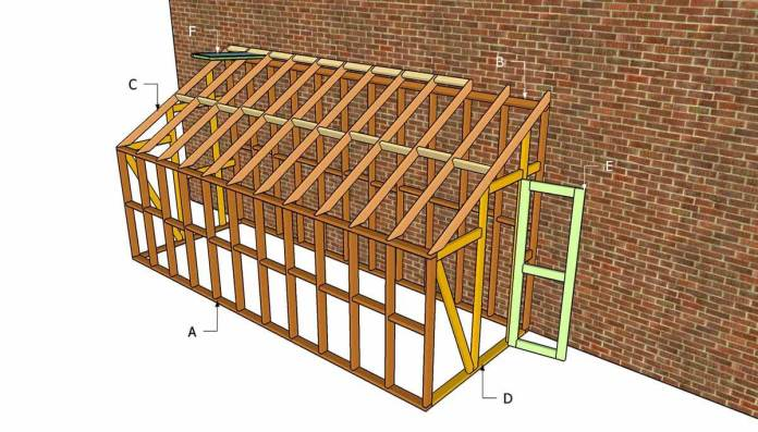 Easy to Create DIY Green House Ideas | Build a beautiful outdoor greenhouse | Creative Greenhouse DIY plans