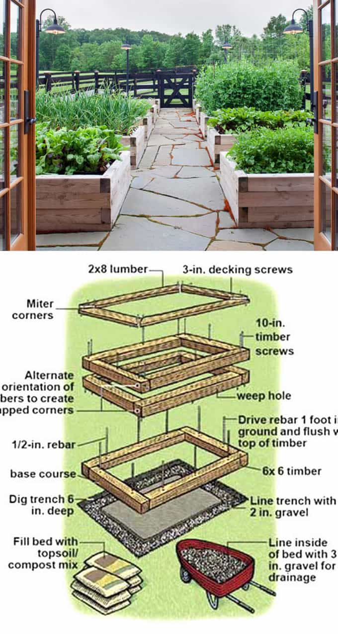 6x6 timber raised beds | How to Build a Raised Vegetable Garden Bed | 39+ Simple & Cheap Raised Vegetable Garden Bed Ideas - farmfoodfamily.com