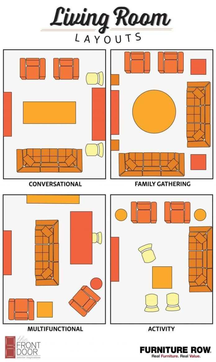 You have to rearrange your furniture