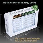 MarsHydro-Mars300-LED-Grow-Light-Full-Spectrum-for-Hydroponic-Indoor-Greenhouse-Garden-Plants-Growing-132W-True-Watt-Panel-0-1