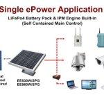 ePower-EE830WSP-300WH-Solar-High-Power-Generator-0-1