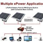 ePower-EE830WSP-300WH-Solar-High-Power-Generator-0-2