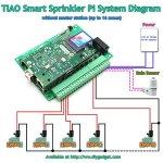 TIAO-Smart-Network-Sprinkler-Controller-Pi-16-Zones-Sprinkler-Controller-open-source-controller-software-0-0