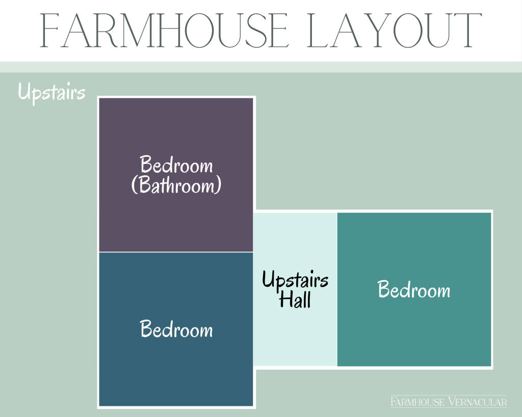 layout of upstairs farmhouse