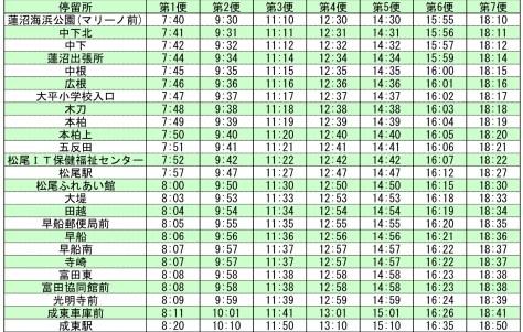 山武基幹バス