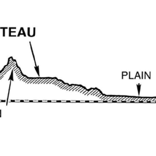 plateau photo
