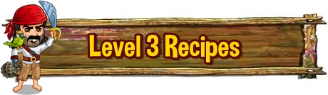 Tinkers Cabin Level 3 Recipes